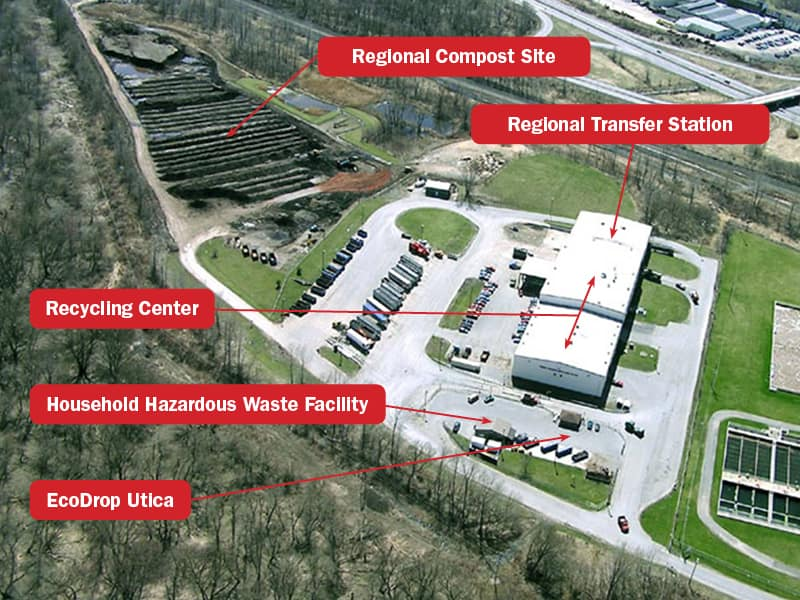 Transfer stations oneida herkimer solid waste authority for Household hazardous waste facility design